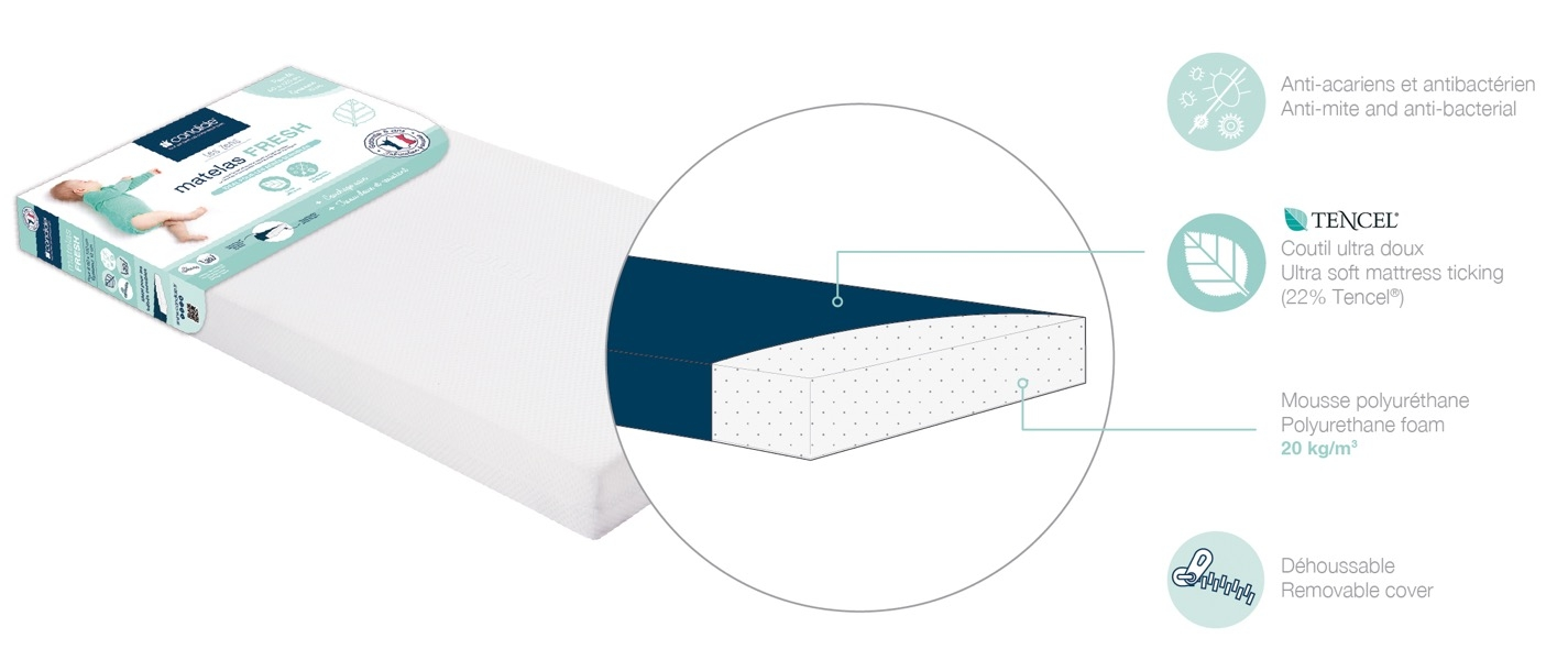 Matelas Fresh déhoussable lit bébé 70x140 Candide spécificités