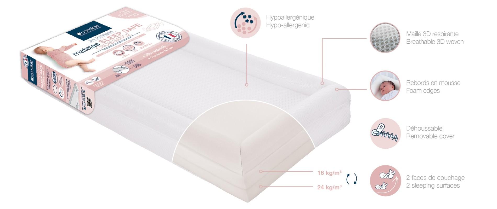 Matelas Sleep Safe Croissance déhoussable pour lit bébé 70x140 Candide spécificités