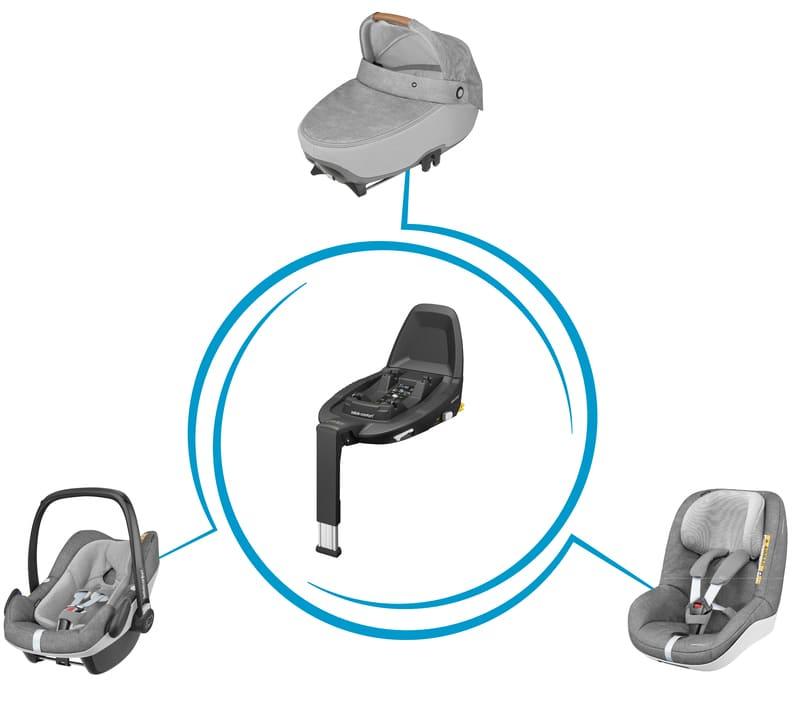 Base siège-auto FamilyFix3 Bébé Confort Compatibles