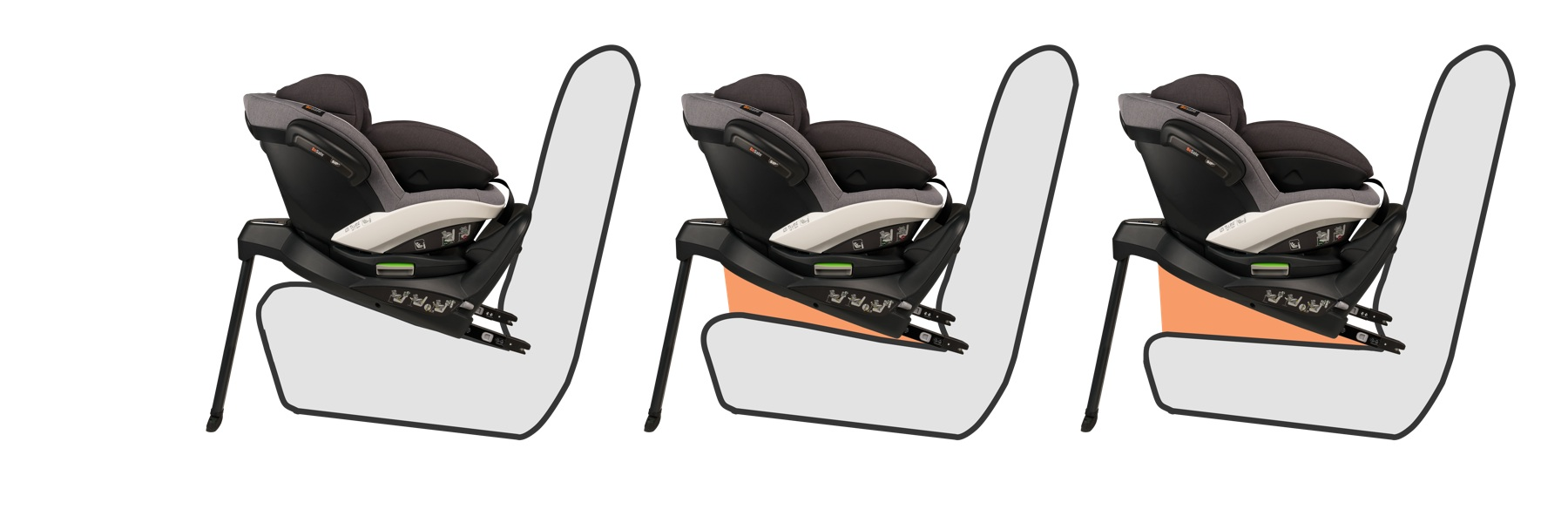 Siège-auto iZi Twist i-Size pivotant groupe 0+/1 Premium Car Interior Besafe inclinaison
